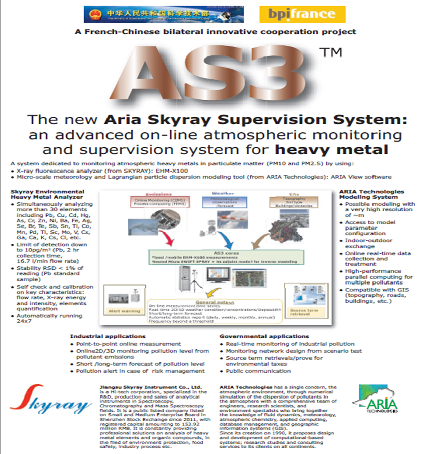 Integrated AS3 product by combing heavy metal analyser and